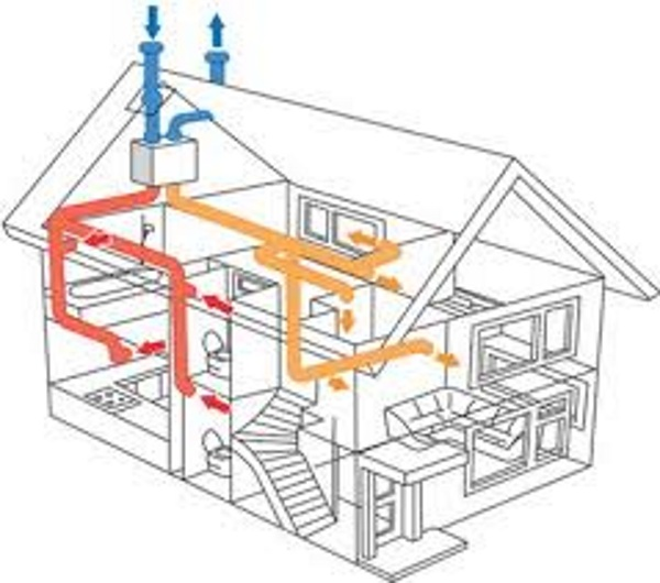 Heat recovery ventilation system a fantastic innovation for House air circulation system